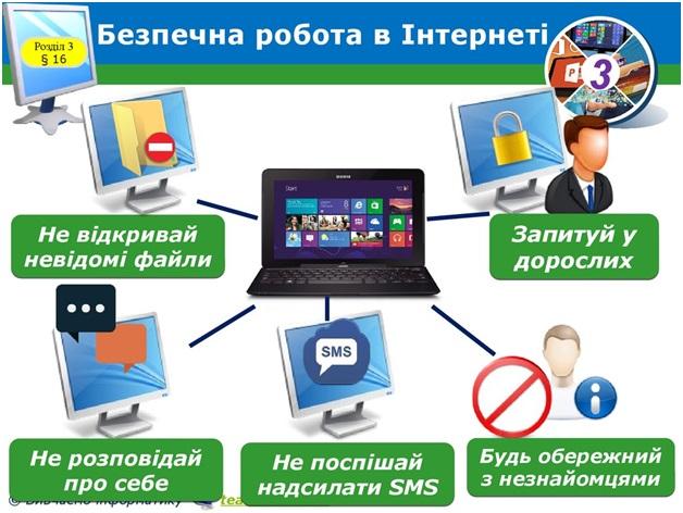 Основні правила безпечної поведінки в Інтернеті » ІВАНКІВСЬКИЙ РАЙОННИЙ ЛІЦЕЙ